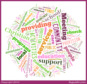 howcharitiespursuedtheiractivities_wordcloud_2